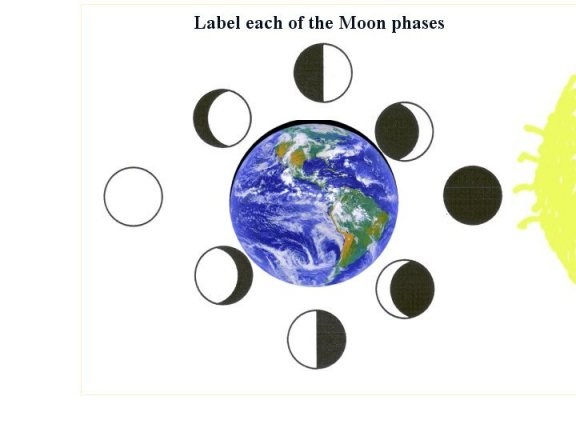 Moon phase pholdable ccuart